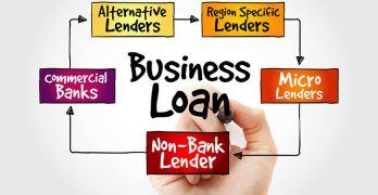business loans service